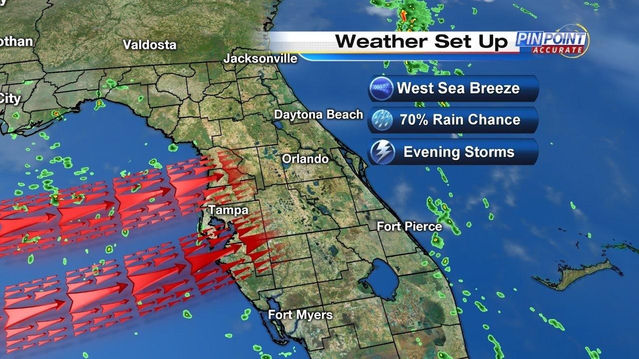 Central Florida Beach Weather