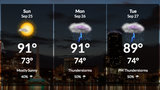 Rain chances increase Sunday, Monday in Central Florida