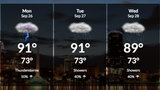 Summer-like forecast in Central Florida as rain chances go up Monday