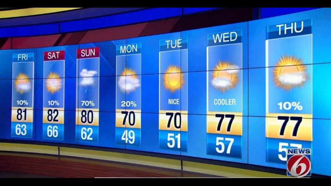 Tv weather girl dating jeff bazo