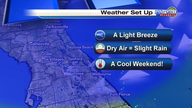Wednesday weather setup 10-19-16