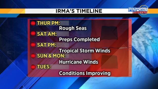 Irma Timeline