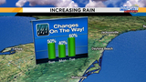 Soggy Sunday on tap for Central Florida