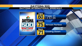 Beautiful weather in store for Daytona Beach ahead of big race