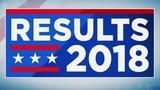 Early voting begins in Orange, Osceola counties