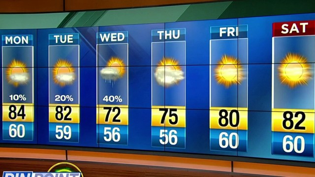 News 6 Pinpoint forecast -- 3/25/19