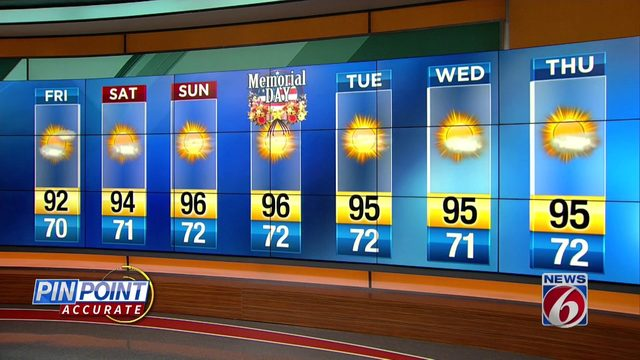 Rain-free holiday weekend increases threat for fires in Central Florida