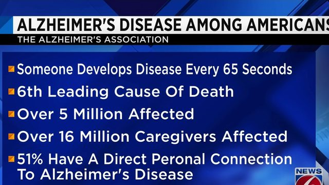 Knowing signs of memory loss can help detect Alzheimer's Disease