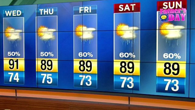 Storms continue to soak Central Florida