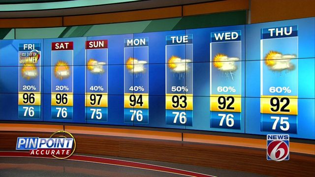 Summer off to dangerously hot start in Central Florida