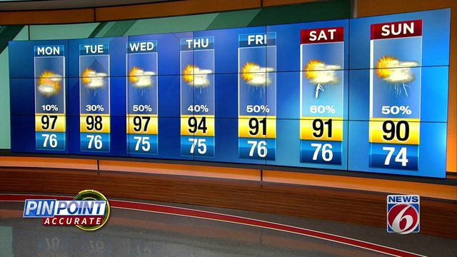 Low rain chances keeping temperatures high in Central Florida