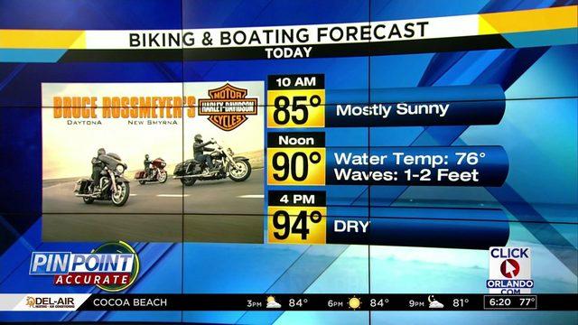 Biking & boating forecast: Mostly sunny