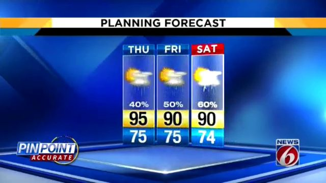 Temps could hit 94 on Thursday in Central Florida