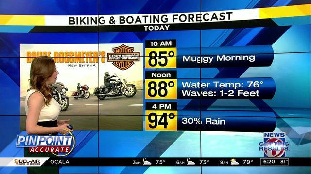 Biking & Boating forecast: Muggy, very hot