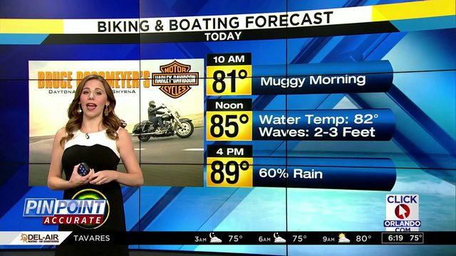 Biking & Boating forecast: First part of day looking good
