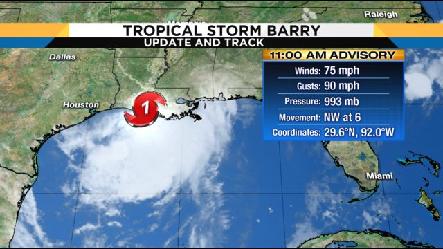 Barry upgraded to a hurricane as it approaches Louisiana