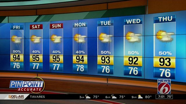 Summertime weather pattern continues in Central Florida