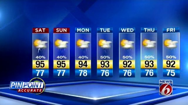 Temps could hit 95 in Central Florida this weekend