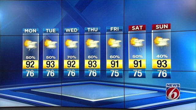 Showers, storms possible Monday in Orlando area