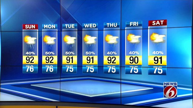 Lower rain chances, hotter temperatures return for weekend