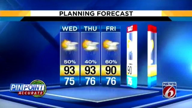 Temps could hit 89 in Central Florida on Wednesday