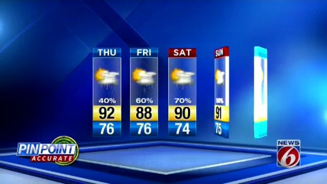 Forecast: 50% chance of rain on Thursday in Central Florida