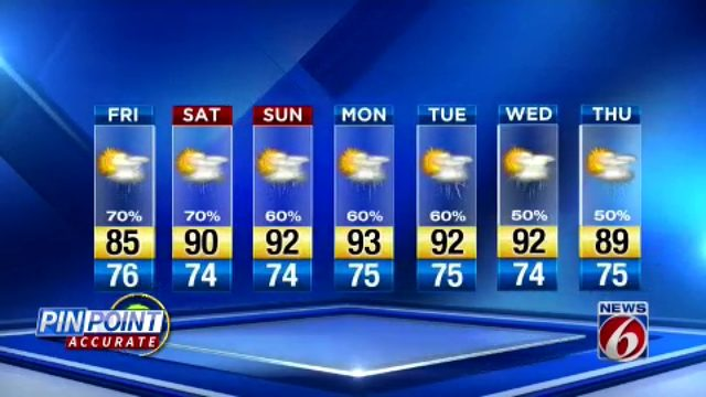 Forecast shows 70% chance of rain in Central Florida for Friday