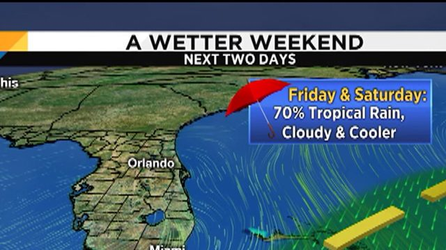 Pinpointing the tropics and a wet weekend