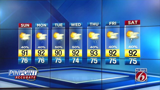 Mainly dry start Sunday with showers possible in afternoon