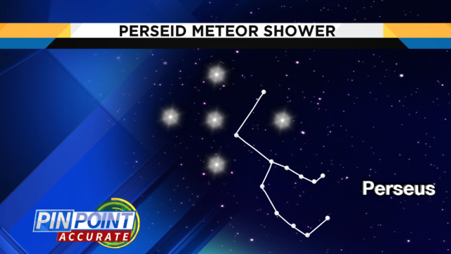 Perseid meteor shower peaks next week