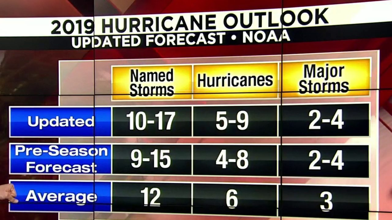 TROPICAL UPDATE: NOAA predicts above normal activity for rest