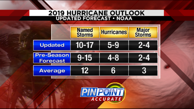 TROPICAL UPDATE: NOAA predicts above normal activity for the rest of the season