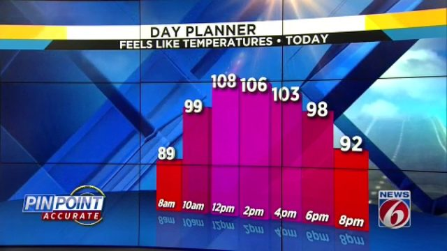 Heat index 105-110: Blazing heat dominates the weekend.mp4
