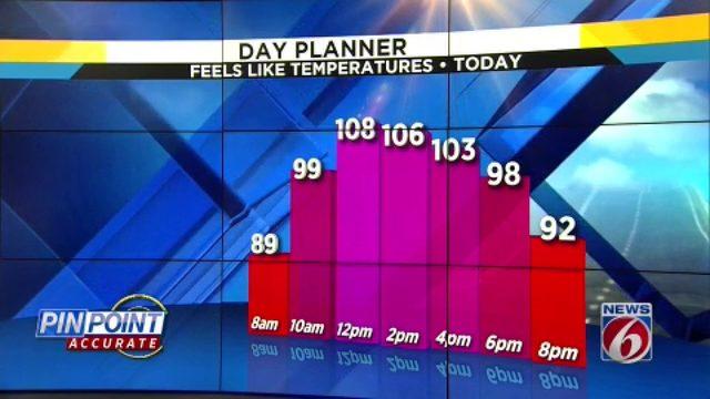 Heat index 105-110: Blazing heat dominates the weekend.mp4