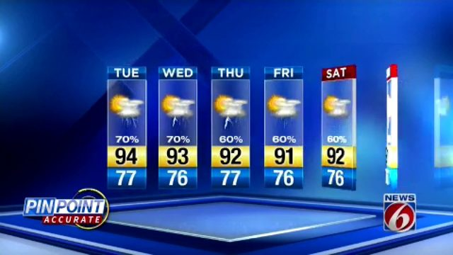 Forecast: 70% chance of rain in Central Florida on Tuesday
