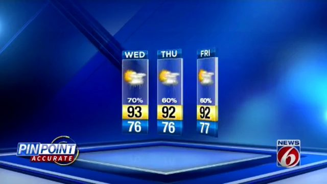 Temps could hit 93 in the Orlando-Area on Wednesday