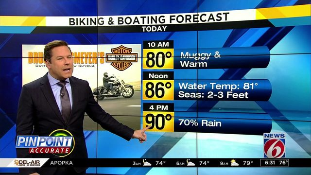 Biking & Boating forecast: Not the best day to be on bike