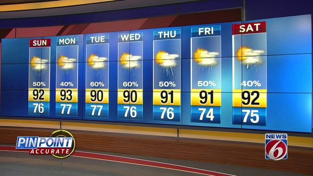 Stray shower possible overnight with scattered storms Sunday in Orlando area