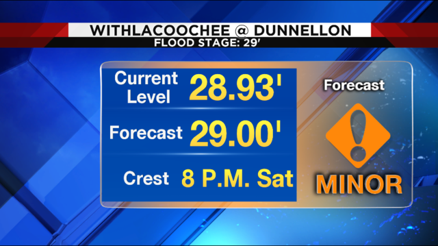 Withlacoochee river rising in Marion county