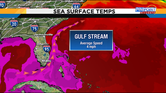 How Gulf Stream impacting search for missing boaters