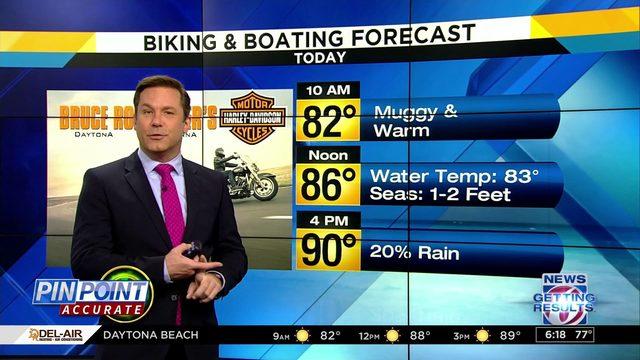 Biking & Boating forecast: Looking good along the coast