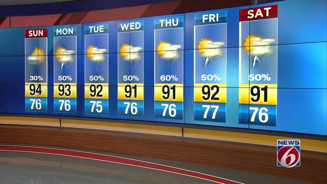 Muggy night ahead with stray showers possible Sunday in Orlando area