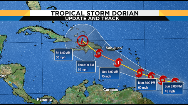 Mainly dry, hot Sunday, Tropical Storm Dorian moves west