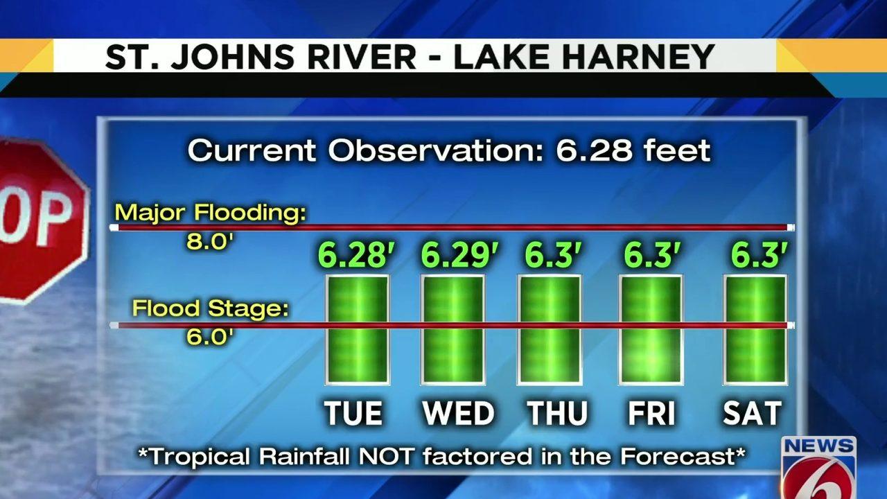 Tracking rainfall, flooding concerns for Lake Harney