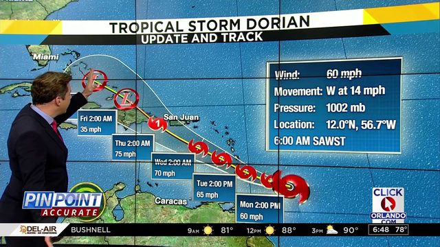What to know about TS Dorian