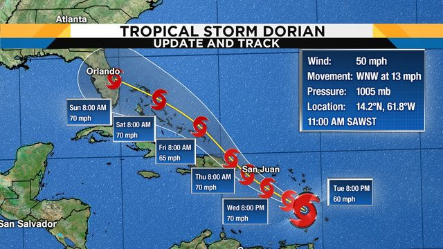 WATCH LIVE: Latest track, models for Tropical Storm Dorian