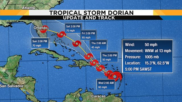 WATCH LIVE UPDATES: Latest track, models, satellite for Tropical Storm Dorian