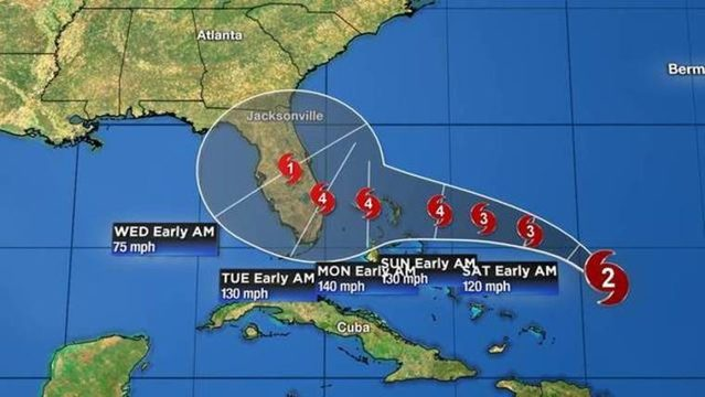 WATCH LIVE UPDATES: Latest track, models, more for Hurricane Dorian
