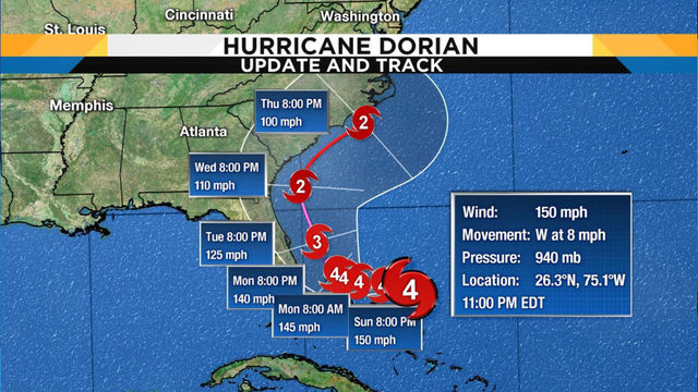 WATCH LIVE UPDATES: Track, models, forecast for Hurricane Dorian