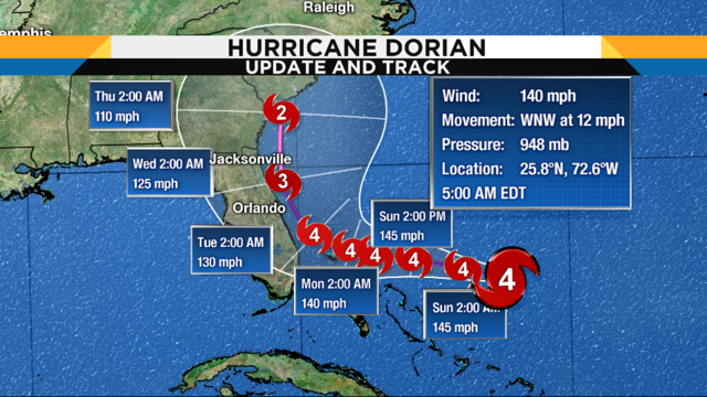 Here's how Dorian's shifting track may affect Central Florida